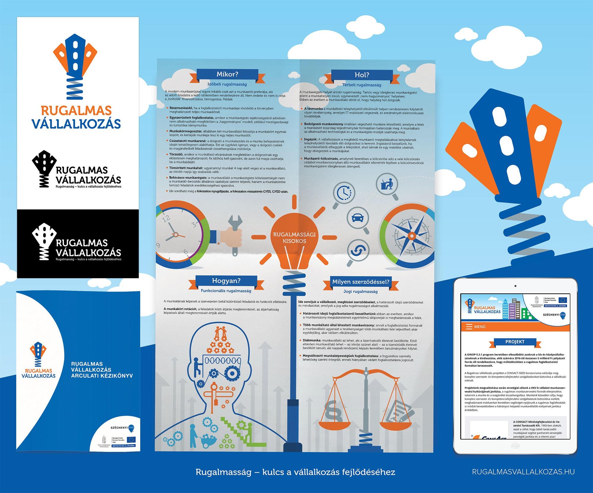 befektetési szervezeti platform